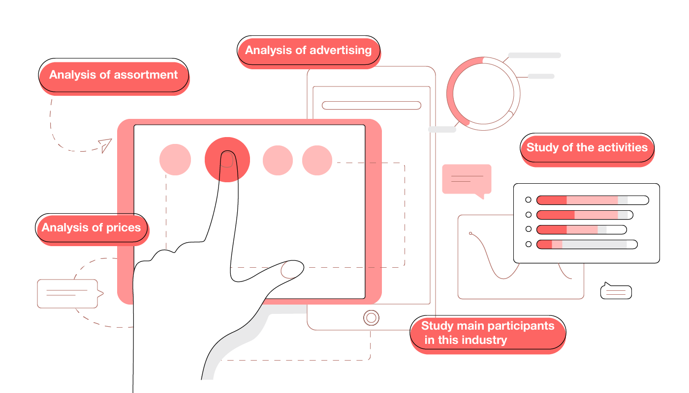 competitior analyzes app design process
