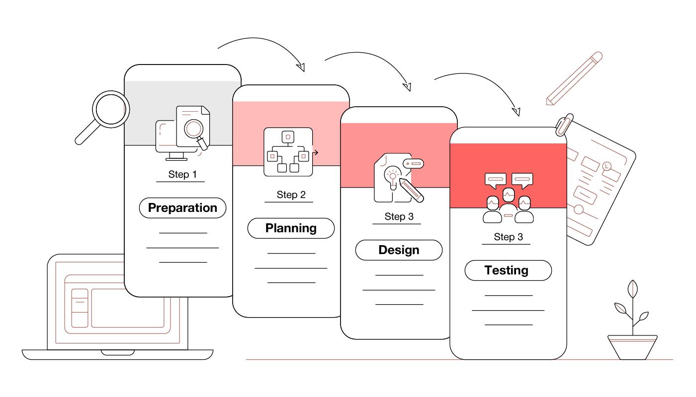 how to make an app design