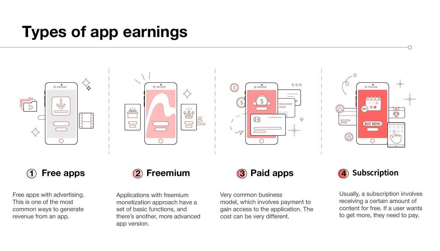 app design earnings example
