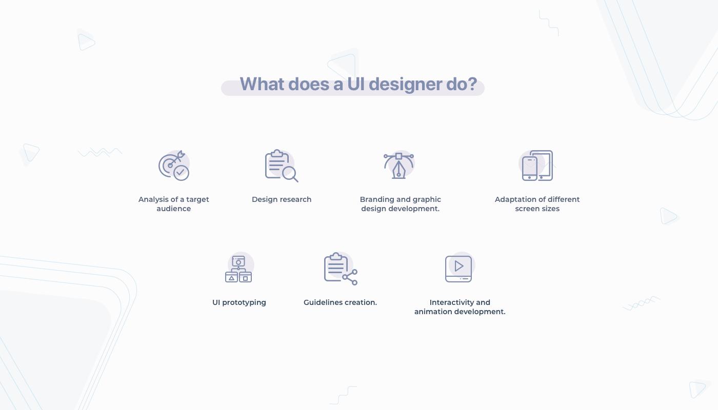 what does a ui designer do