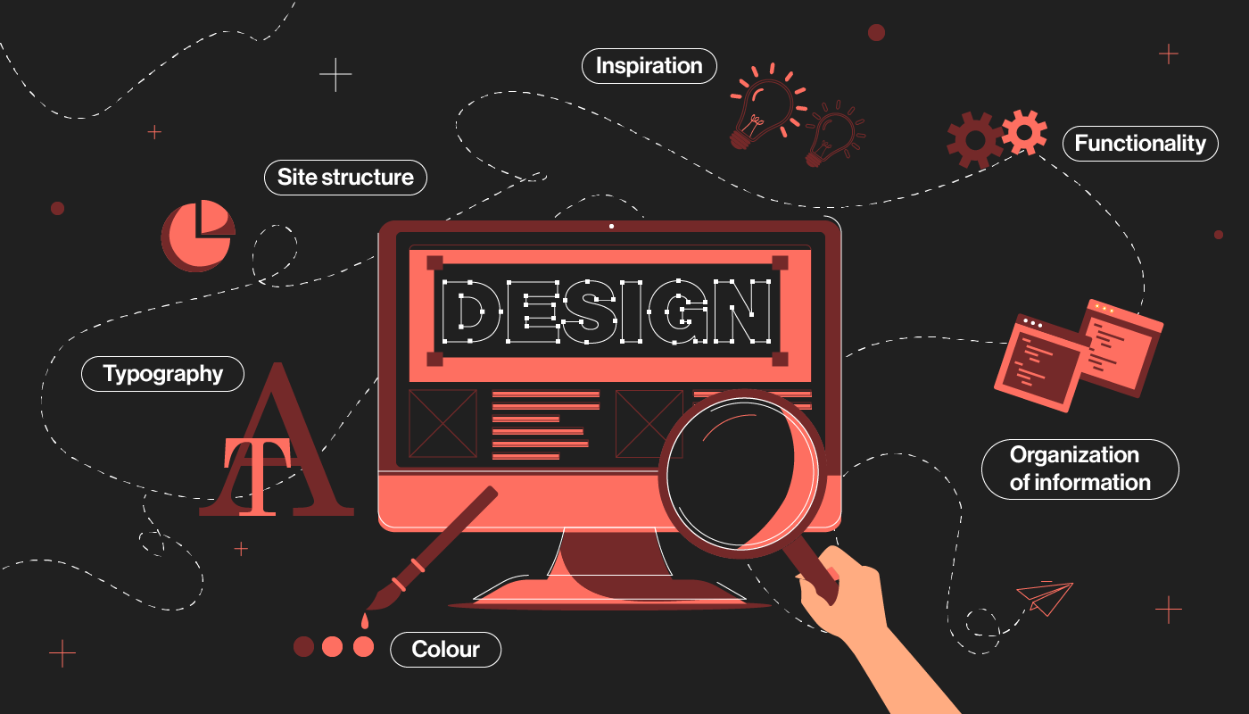 website design process of competitor research