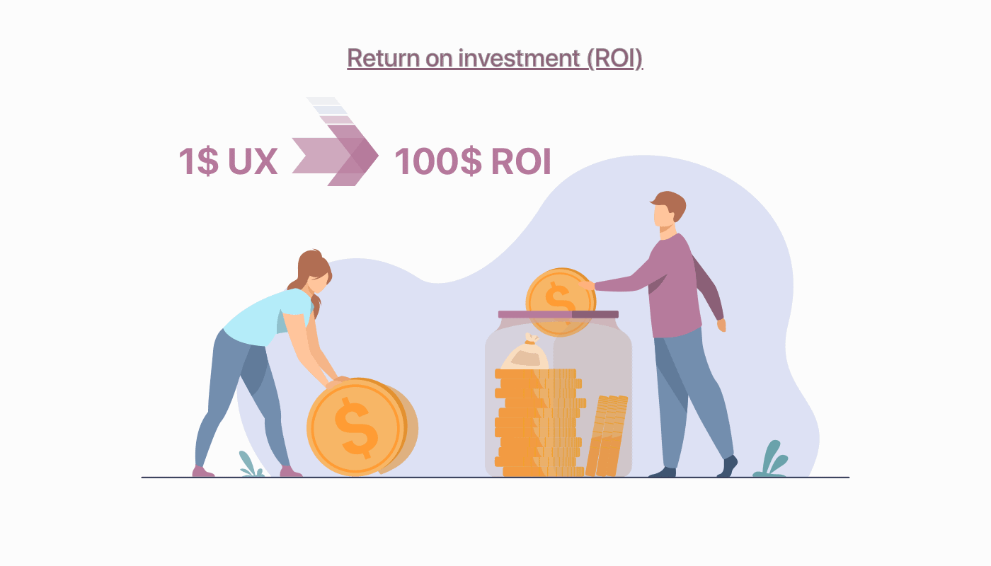 why user experience design ROI is important
