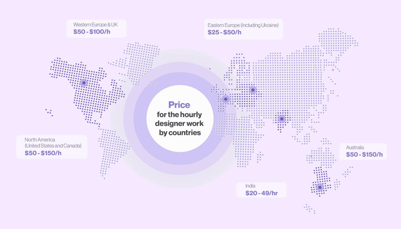app design cost factors depending on country