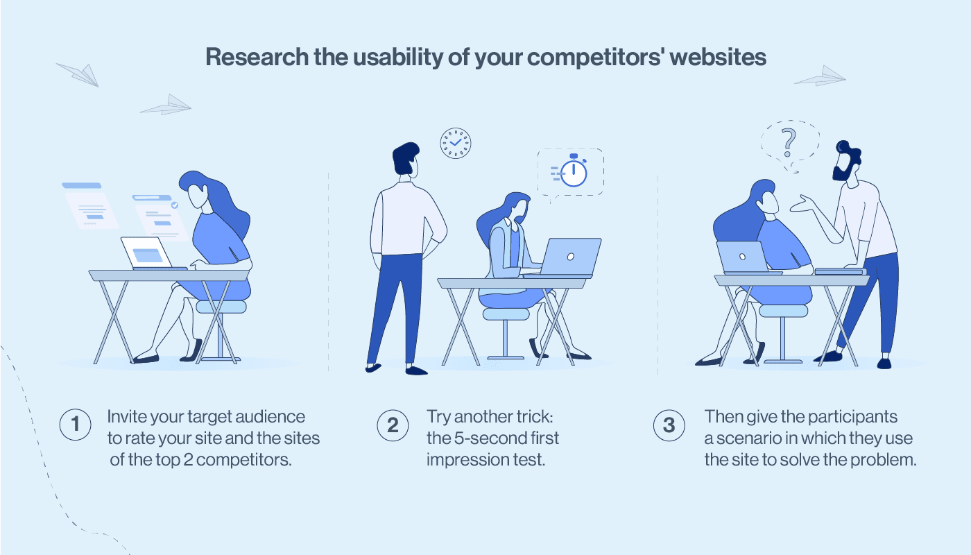 make a competitive usability analysis for ux