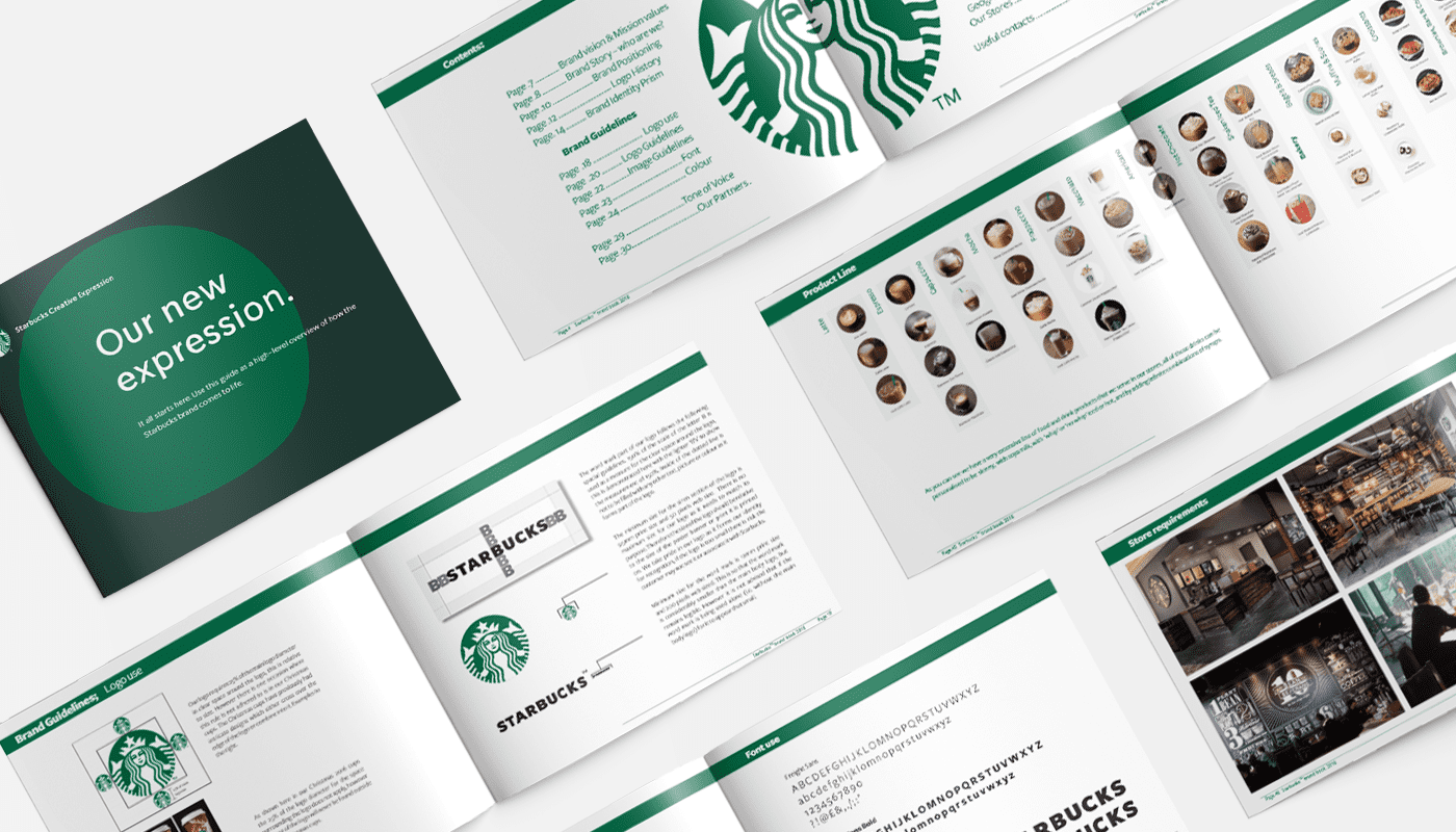 importance of branding book in business
