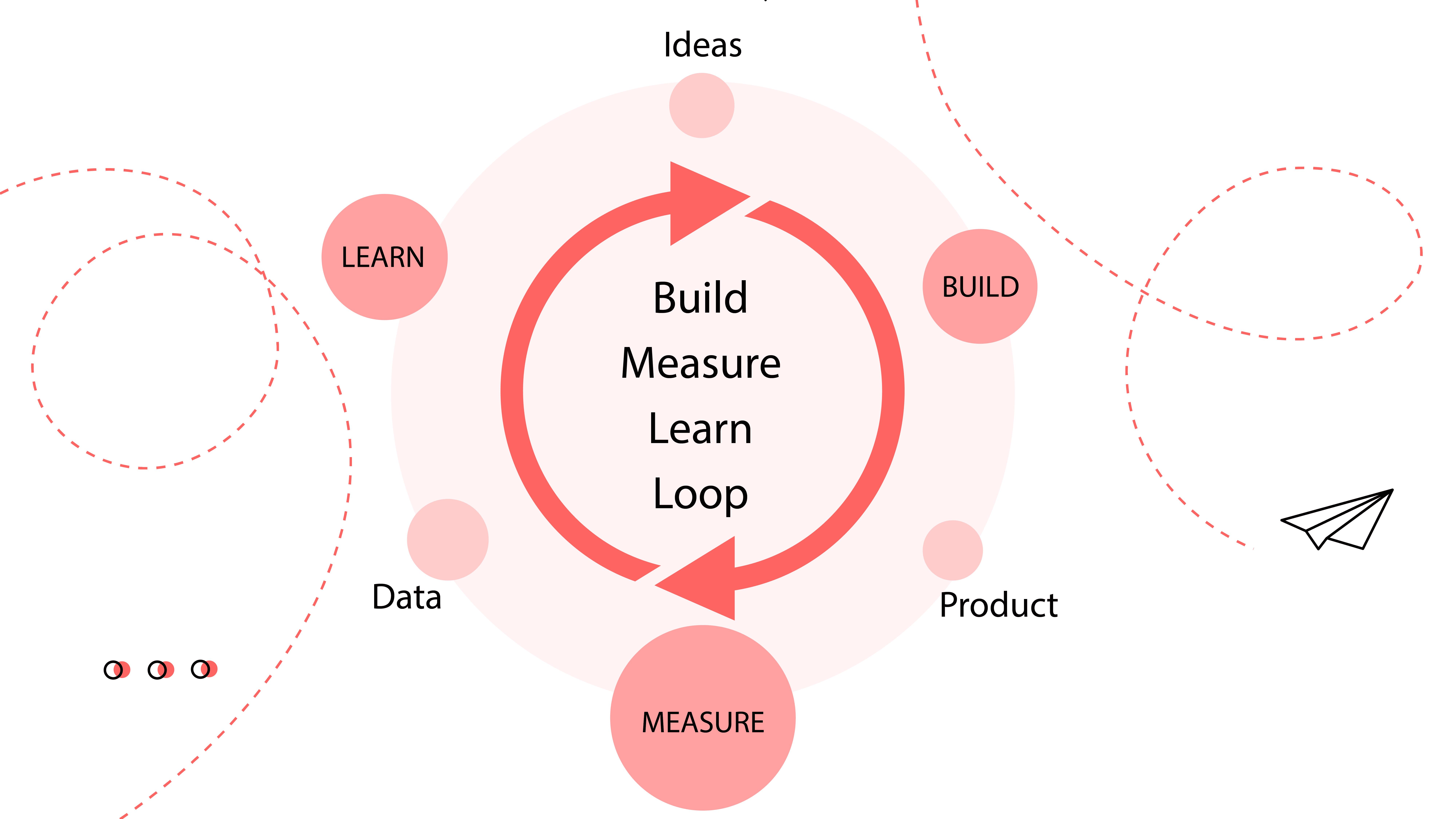 ux strategy templat